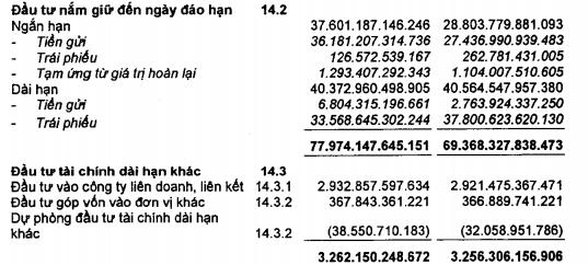 Tập đoàn Bảo Việt (BVH): LNST quý 3 giảm gần một nửa so với cùng kỳ - Ảnh 2.