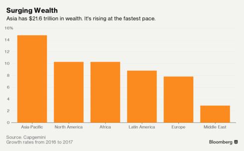 Cuộc khủng hoảng thừa kế gia tộc trị giá 22.000 tỷ USD tại châu Á - Ảnh 1.