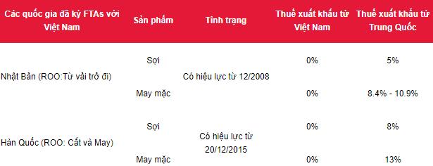 PV Gas (GAS) và Vinamilk (VNM) đóng góp phần lớn đà tăng cho VN-Index lên 1.000 trong tháng 9 - Ảnh 2.