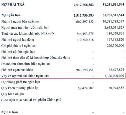 SRA tiếp tục lãi đột biến 31 tỷ đồng trong quý 3, EPS 9 tháng đạt gần 30.000 đồng - Ảnh 2.