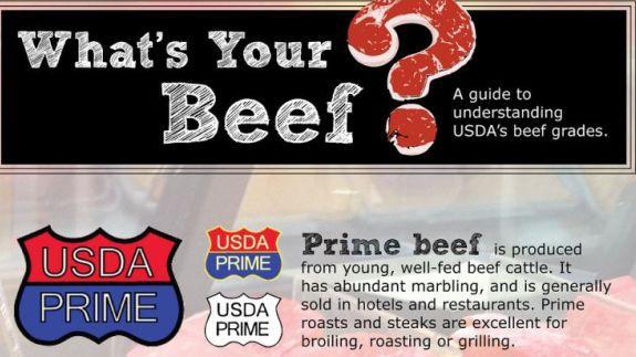 Thế nào là bò Mỹ thượng hạng - cụm từ này không được dùng tùy tiện - Ảnh 4.