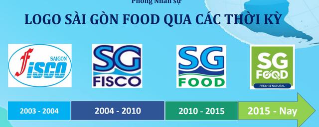 4 lần đổi logo, đổi tên, kéo theo thay đổi chiến lược kinh doanh, tăng doanh thu lên gần 2.000 tỉ đồng/năm của một doanh nghiệp thực phẩm Việt - Ảnh 2.