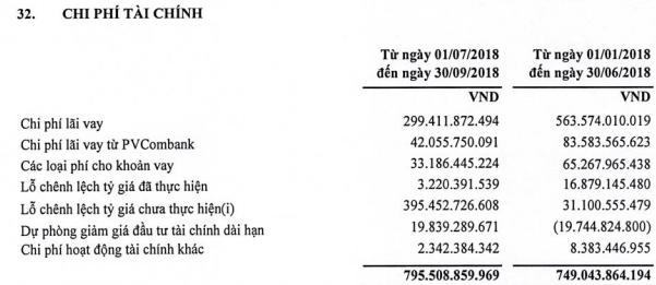 Quý đầu tiên sau cổ phần hóa PV Power báo lãi sau thuế 184 tỷ đồng - Ảnh 2.