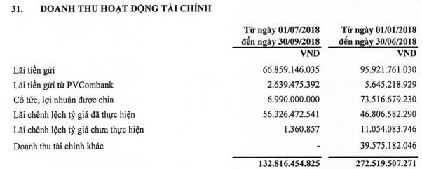 Quý đầu tiên sau cổ phần hóa PV Power báo lãi sau thuế 184 tỷ đồng - Ảnh 1.