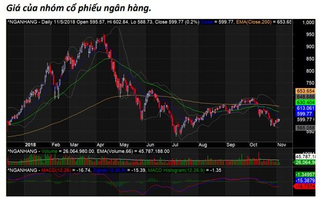 VISecurities: Cổ phiếu ngân hàng đang bị định giá thấp - Ảnh 4.