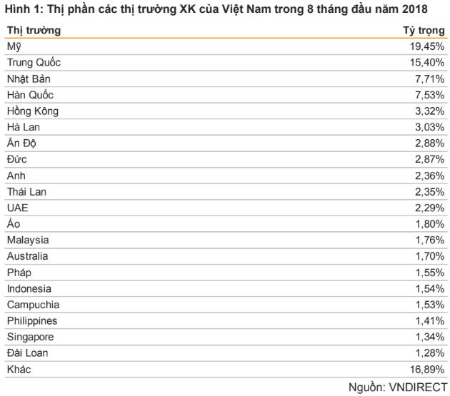 """TTCK Việt Nam vẫn chưa hồi phục do nhà đầu tư lo ngại viễn cảnh """"nước tăng lực"""" cắt giảm thuế hết tác dụng tại Mỹ? - Ảnh 1."""