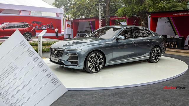 Xôn xao bảng giá option hơn 300 triệu đồng bị đồn thổi là của sedan và SUV VinFast - Ảnh 1.