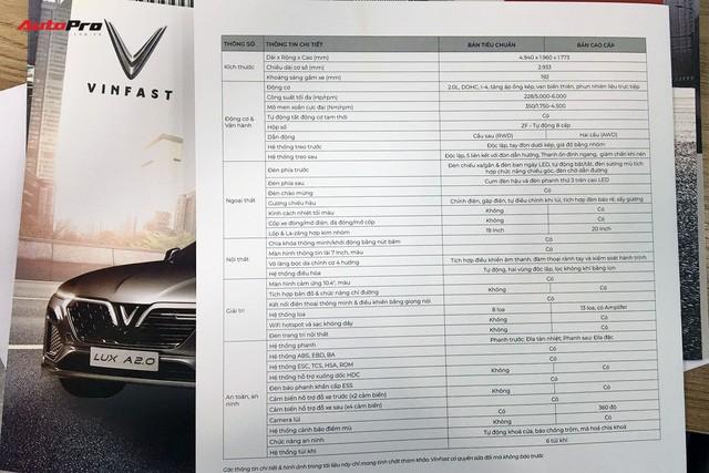 Xôn xao bảng giá option hơn 300 triệu đồng bị đồn thổi là của sedan và SUV VinFast - Ảnh 3.
