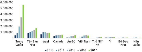 Hưởng lợi từ chiến tranh Mỹ - Trung, Vicostone (VCS) sẽ lợi hại trở lại? - Ảnh 4.