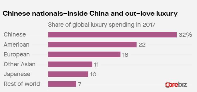 Scandal đôi đũa ngốn hàng trăm triệu USD của Dolce & Gabbana - Ảnh 1.