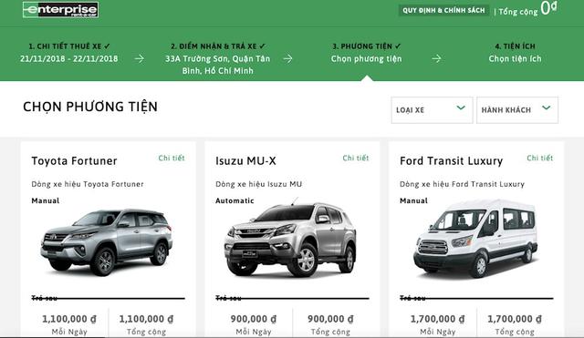 """Doanh nghiệp cho thuê xe hơi Mỹ có doanh thu 22 tỷ USD vào Việt Nam, khai thác """"mỏ vàng"""" của thị trường còn phân mảnh - Ảnh 1."""