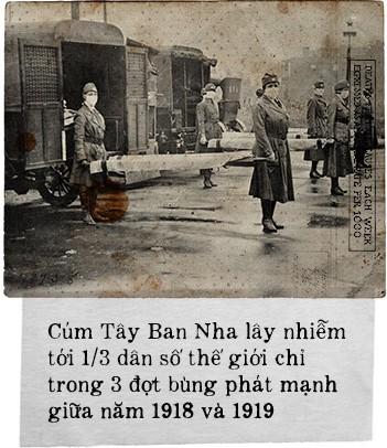 100 năm dịch cúm lớn nhất lịch sử nhân loại: Một con chim đậu xuống cửa sông mở đầu đại dịch giết chết 50 triệu người - Ảnh 2.