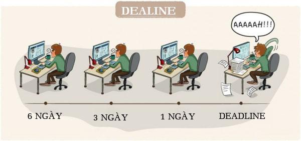 Ai cũng căng thẳng khi nhắc tới deadline nhưng làm việc không có giới hạn sẽ chỉ dẫn tới thất bại mà thôi - Ảnh 3.