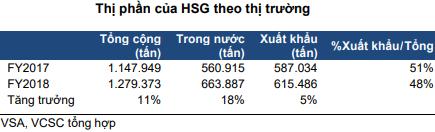 Hoa Sen Group bán đất thời khốn khó - Ảnh 2.