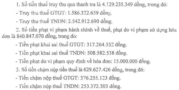 Kinh Bắc (KBC) bị truy thu và phạt gần 6 tỷ đồng tiền thuế - Ảnh 1.