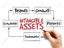 TÔI ĐẦU TƯ: Bí quyết lựa chọn doanh nghiệp có lợi thế bền vững - Ảnh 1.