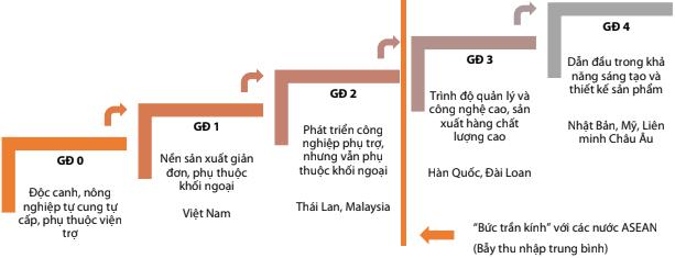Năm 2019 Việt Nam đứng trước cơ hội lớn, song cẩn trọng với việc lẩn thuế của hàng Trung Quốc qua nhãn mác Made in Vietnam - Ảnh 1.