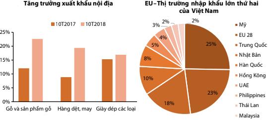 Năm 2019 Việt Nam đứng trước cơ hội lớn, song cẩn trọng với việc lẩn thuế của hàng Trung Quốc qua nhãn mác Made in Vietnam - Ảnh 3.