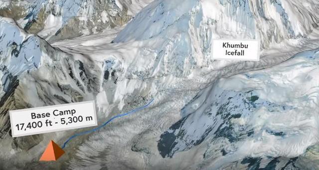 """Chuỗi cung ứng """"chết người"""" chinh phục đỉnh Everest của các Sherpa: 100 người leo thì 4 người bỏ mạng! - Ảnh 3."""
