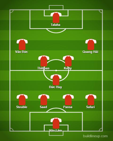 Việt Nam có 4 đại diện lọt vào đội hình tiêu biểu vòng bán kết AFF Cup 2018 - Ảnh 12.