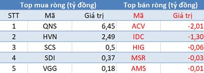 Bất chấp khối ngoại bán ròng hơn 450 tỷ đồng, VnIndex vẫn tăng gần 40 điểm trong phiên 12/2 - Ảnh 3.