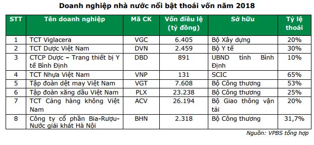TTCK Việt Nam sẽ tiếp tục tăng trưởng tốt trong năm 2018 - Ảnh 1.