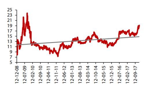 Chứng khoán ngày càng 'đắt đỏ', nhà đầu tư có nên tiếp tục tìm kiếm lợi nhuận từ cổ phiếu của các ông lớn? - Ảnh 1.