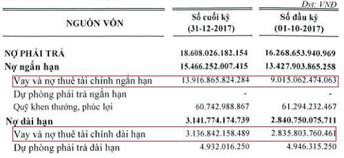 Hoa Sen Group một năm nhìn lại: Chủ tịch nhấn mạnh đang ở đỉnh cao nội lực, cổ phiếu định giá thấp nhưng… chỉ toàn người nhà giao dịch - Ảnh 5.