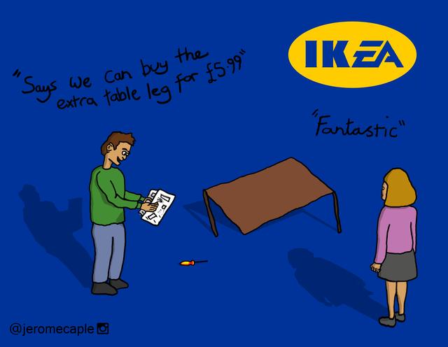 Vì sao IKEA bắt khách tự lắp ráp sản phẩm mà vẫn khiến người người chết mê chết mệt đồ của hãng? Hiệu ứng kì lạ ai cũng có thể học theo khi bán hàng - Ảnh 1.
