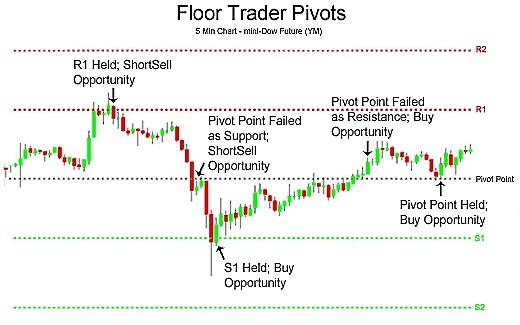 [Chọn sách cho nhà đầu tư] Một cổ phiếu khi đã thực sự bước vào uptrend, nó sẽ tăng giá ít nhất 2 tháng - Ảnh 2.