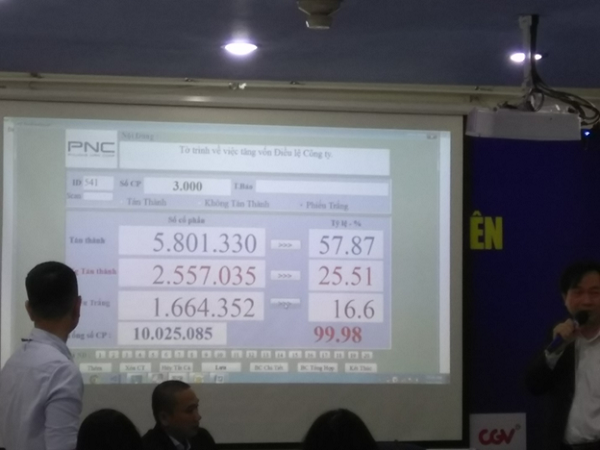 ĐHĐCĐ PNC: Không thông qua kế hoạch tăng vốn lên 300 tỷ - Ảnh 1.