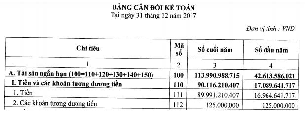 75 tỷ đồng biến mất sau kiểm toán và chuỗi phiên trần sàn của Chiếu xạ An Phú (APC) - Ảnh 2.