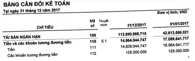 75 tỷ đồng biến mất sau kiểm toán và chuỗi phiên trần sàn của Chiếu xạ An Phú (APC) - Ảnh 3.