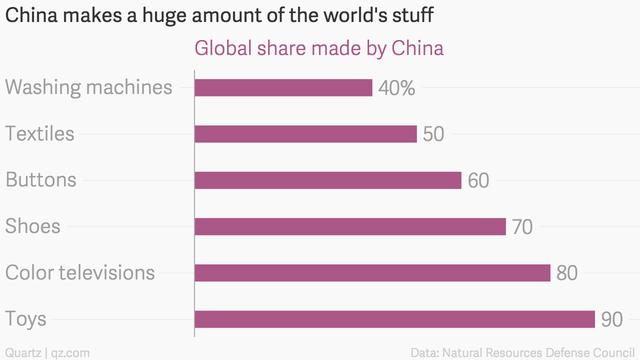 Ngành thời trang mỳ ăn liền đang hủy diệt thế giới như thế nào? - Ảnh 5.