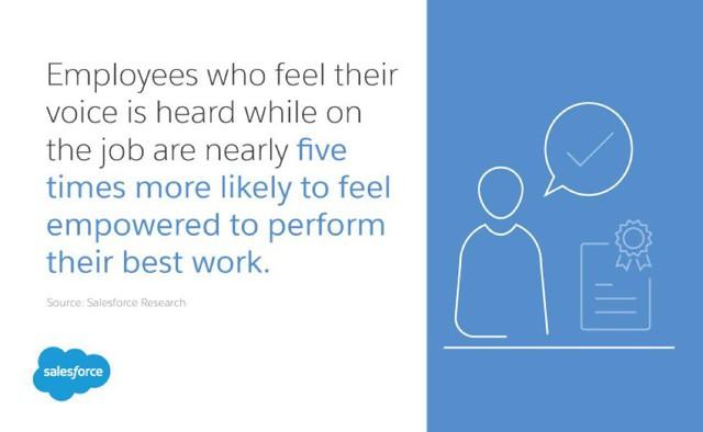 Những hành vi nào của lãnh đạo khiến nhân viên bất mãn, giảm năng suất làm việc? - Ảnh 2.