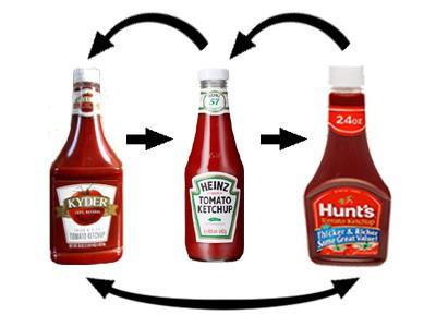 Bán sản phẩm giá 0,99 hay 3,99 USD: Tuyệt chiêu giúp các siêu thị tăng 24% doanh thu mà chẳng cần làm gì nhiều! - Ảnh 2.