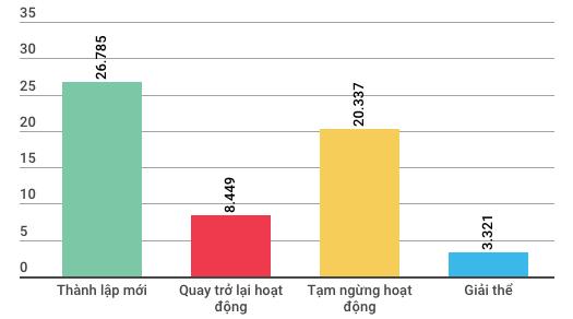 Những điểm đặc biệt của kinh tế Việt Nam 3 tháng đầu năm - Ảnh 5.