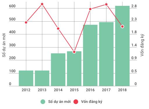 Những điểm đặc biệt của kinh tế Việt Nam 3 tháng đầu năm - Ảnh 7.