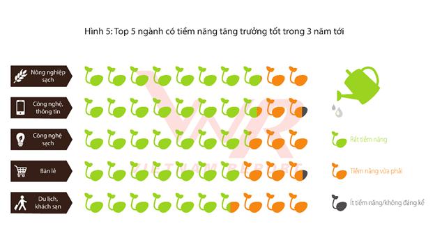 Một công ty bánh pía lạp xường dẫn đầu danh sách DN vừa và nhỏ tăng trưởng nhanh nhất Việt Nam - Ảnh 3.