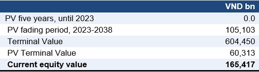 Ai sẽ bán cổ phần Techcombank trong đợt IPO? - Ảnh 2.