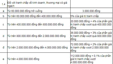 Vì sao ông Đinh La Thăng phải chịu án phí dân sự 708 triệu đồng? - Ảnh 1.