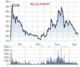 Khẩu vị xác sống của Shark Vương và ẩn số tăng trưởng 26% lợi nhuận tại SAM Holdings - Ảnh 1.