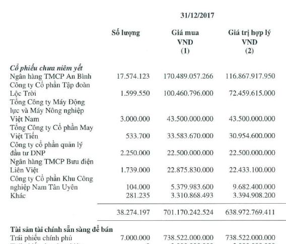 Hơn 9.300 tỷ đổ vào thị trường mỗi phiên, CTCK kỳ vọng lãi lớn quý I - Ảnh 3.