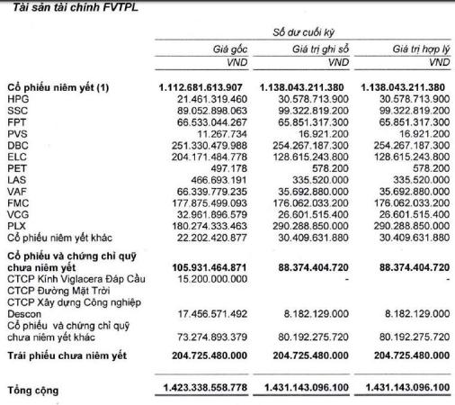 Hơn 9.300 tỷ đổ vào thị trường mỗi phiên, CTCK kỳ vọng lãi lớn quý I - Ảnh 4.