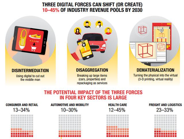 Tại sao 42% thương mại điện tử toàn cầu đang diễn ra ở Trung Quốc? - Ảnh 2.