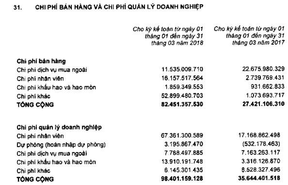 SBT lãi tiếp 138 tỷ đồng quý 3, nâng tổng lãi 3 quý đầu tiên sau sáp nhập lên 397 tỷ đồng - Ảnh 4.