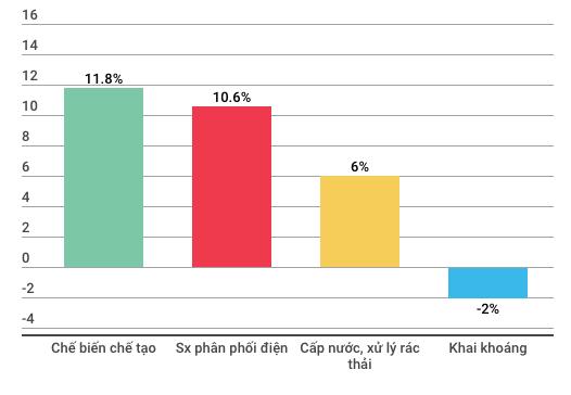 Những con số đáng lưu ý của kinh tế Việt Nam 5 tháng đầu năm - Ảnh 1.