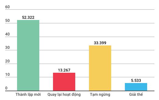 Những con số đáng lưu ý của kinh tế Việt Nam 5 tháng đầu năm - Ảnh 4.