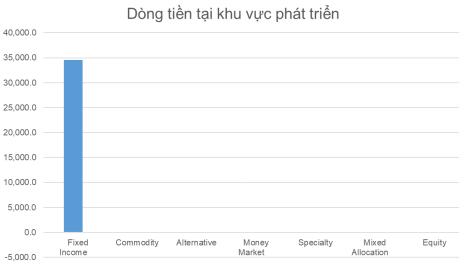 """P/E TTCK Việt Nam về mức trung bình 3 năm, cơ hội """"gom hàng"""" cho nhà đầu tư đã lộ diện? - Ảnh 1."""