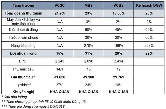 Bất chấp thị trường chứng khoán giảm sâu, cổ phiếu này vẫn ngược dòng nhờ bắt tay với Xiaomi - Ảnh 4.